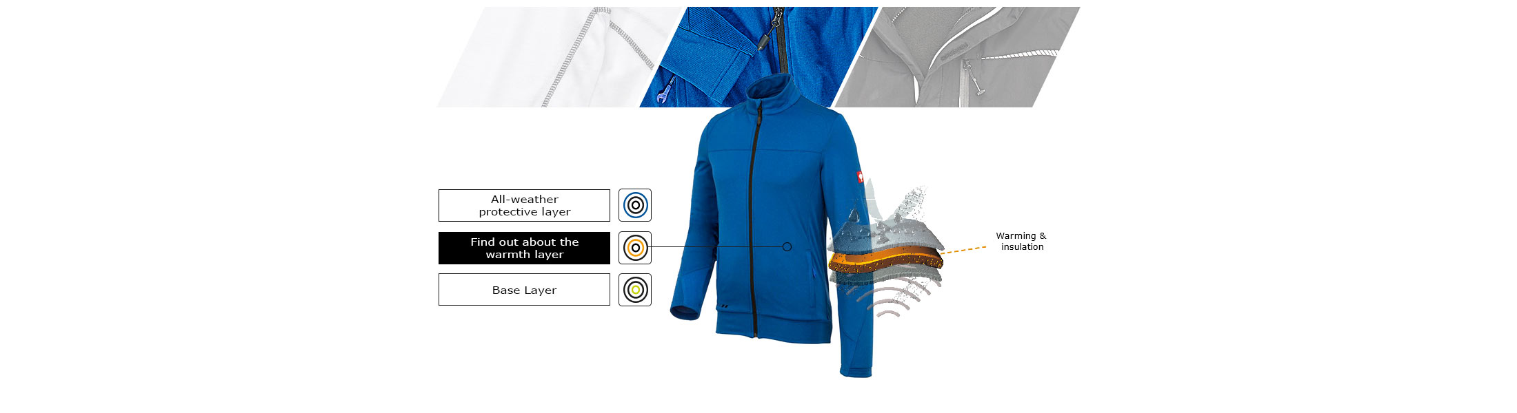 Workwear warmth layer - warmth and insulation